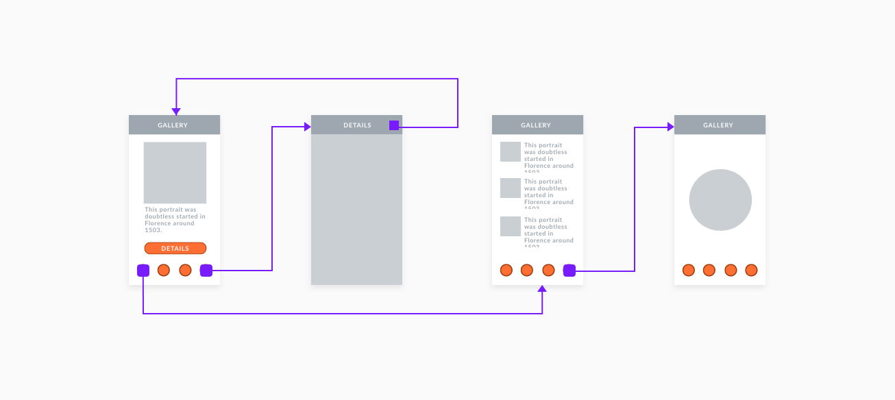 Interactive user flow connected in the design tool